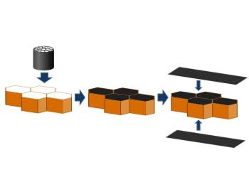 Abbildung 3: Wärmeleitfähiger Faserverbundwerkstoff – Aufbau (Thermally conductive Fiber Reinforced Plastic (FRP) - build-up), Quelle: ITA