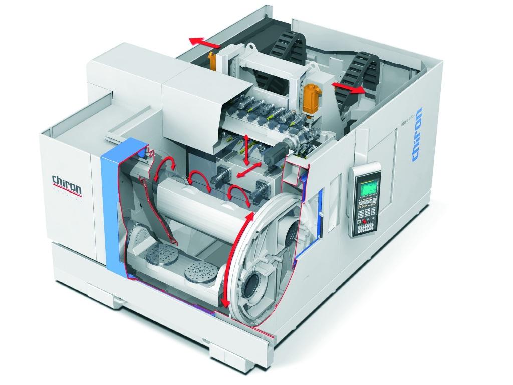 De Chiron DZ26 w is voorzien van twee spillen waarmee de machine dynamisch en efficiënt grote delen kan bewerken