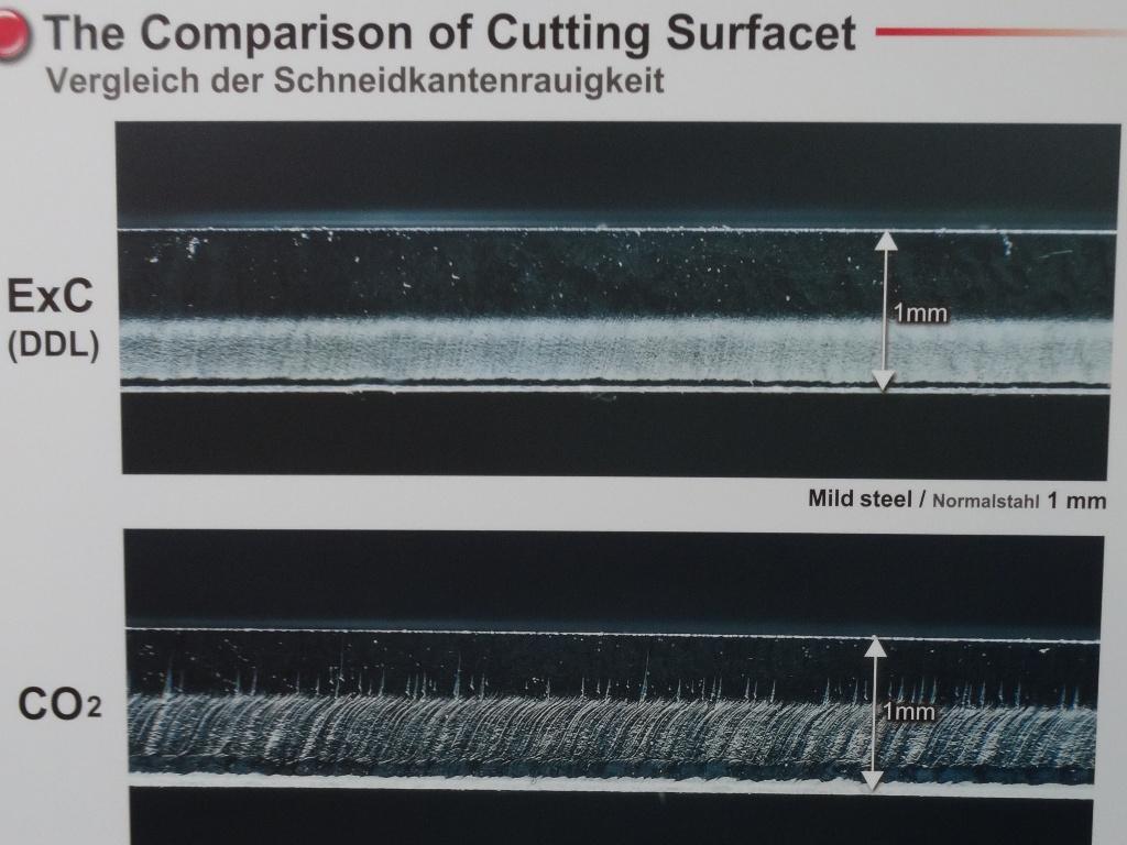 De ExC(DDL) bereikt een hoge snijkwaliteit. De afbeelding toont het verschil tussen een CO2-laser en de ExC(DDL) bij het snijden van 1 mm dik staal