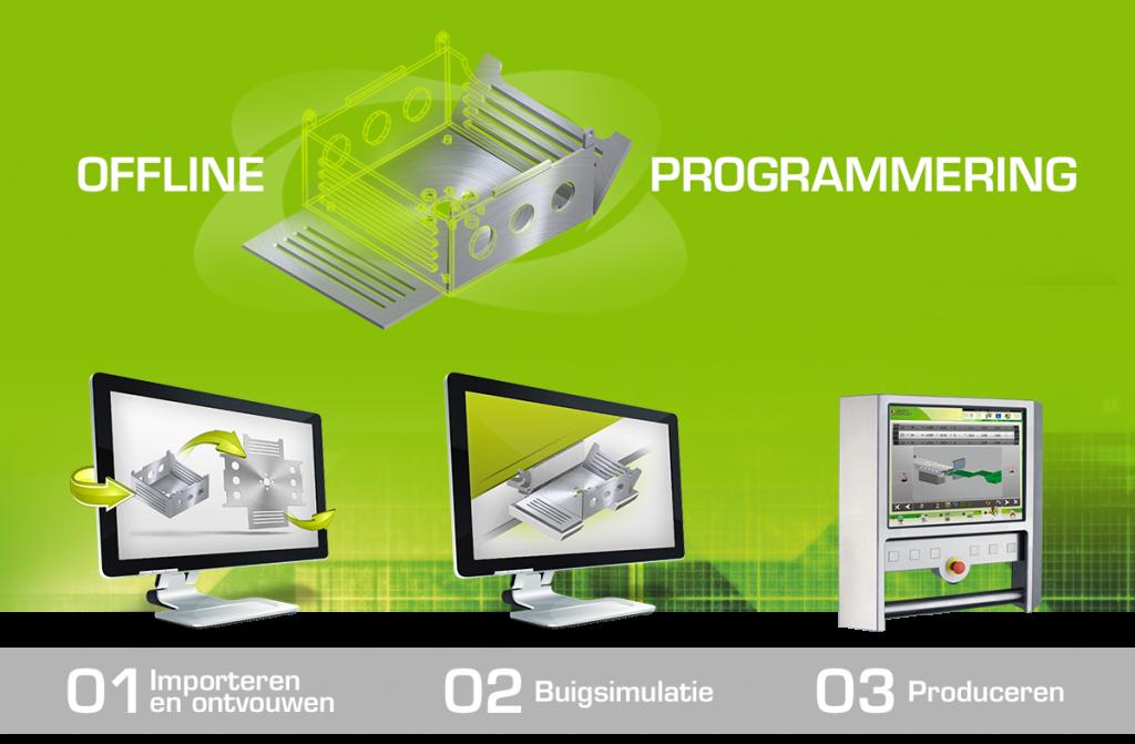 De offline-software is een basis voor het gehele proces voor de aansturing van verschillende machines