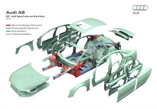 Audi A8 remote laserlassen frame
